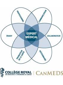 CanMEDS diagram_FR